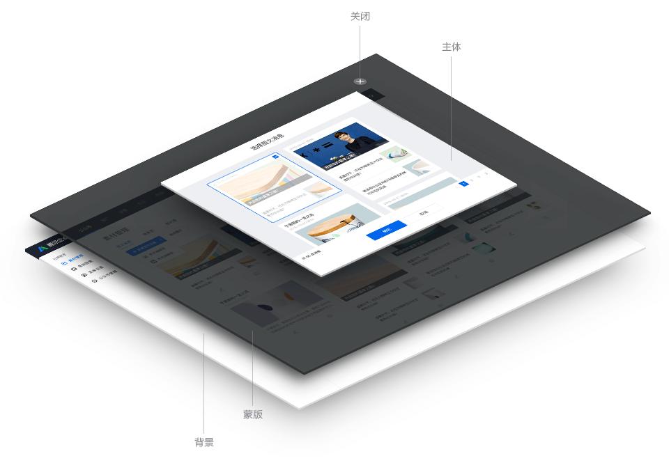 【转】关于页面中弹出层设计的经验总结