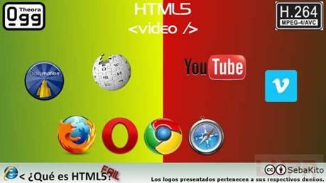 HTML5之视频知识介绍和技术规范