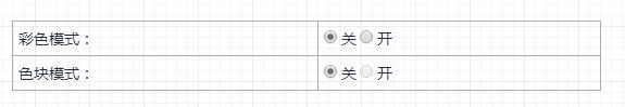 <span class='schwords'>jQuery</span>设置单选按钮radio选中/不可用的实例代码