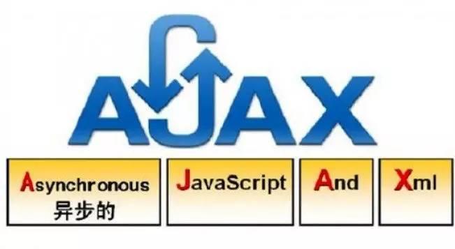 关于<span class='schwords'>HTML5</span>中Ajax异步请求的基础流程分享