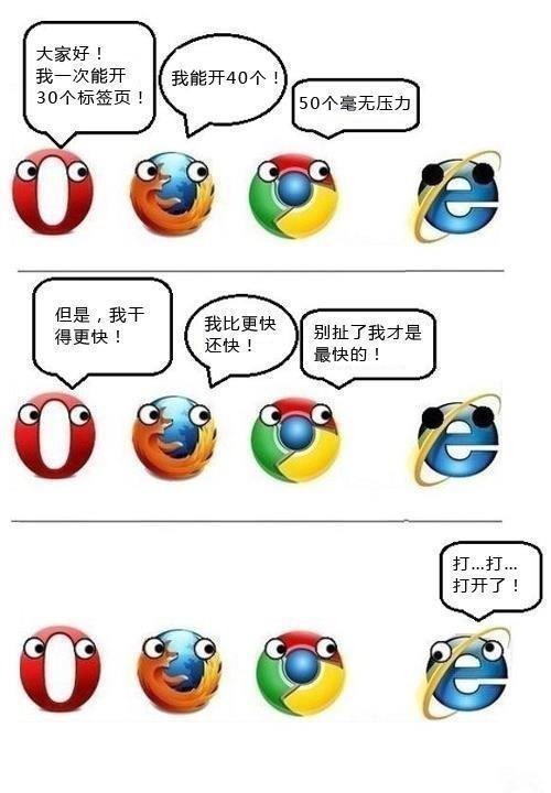 有人说不再需要 Chrome?