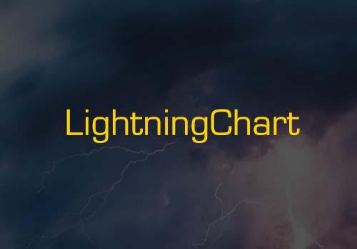 认知highchart和echart之外的JavaScript图表库:LightningChart JS