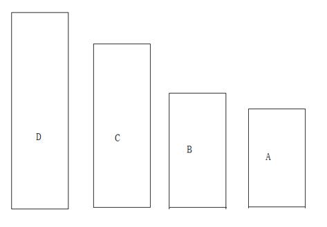 <span class='schwords'>Web前端</span>开发:JavaScript冒泡算法