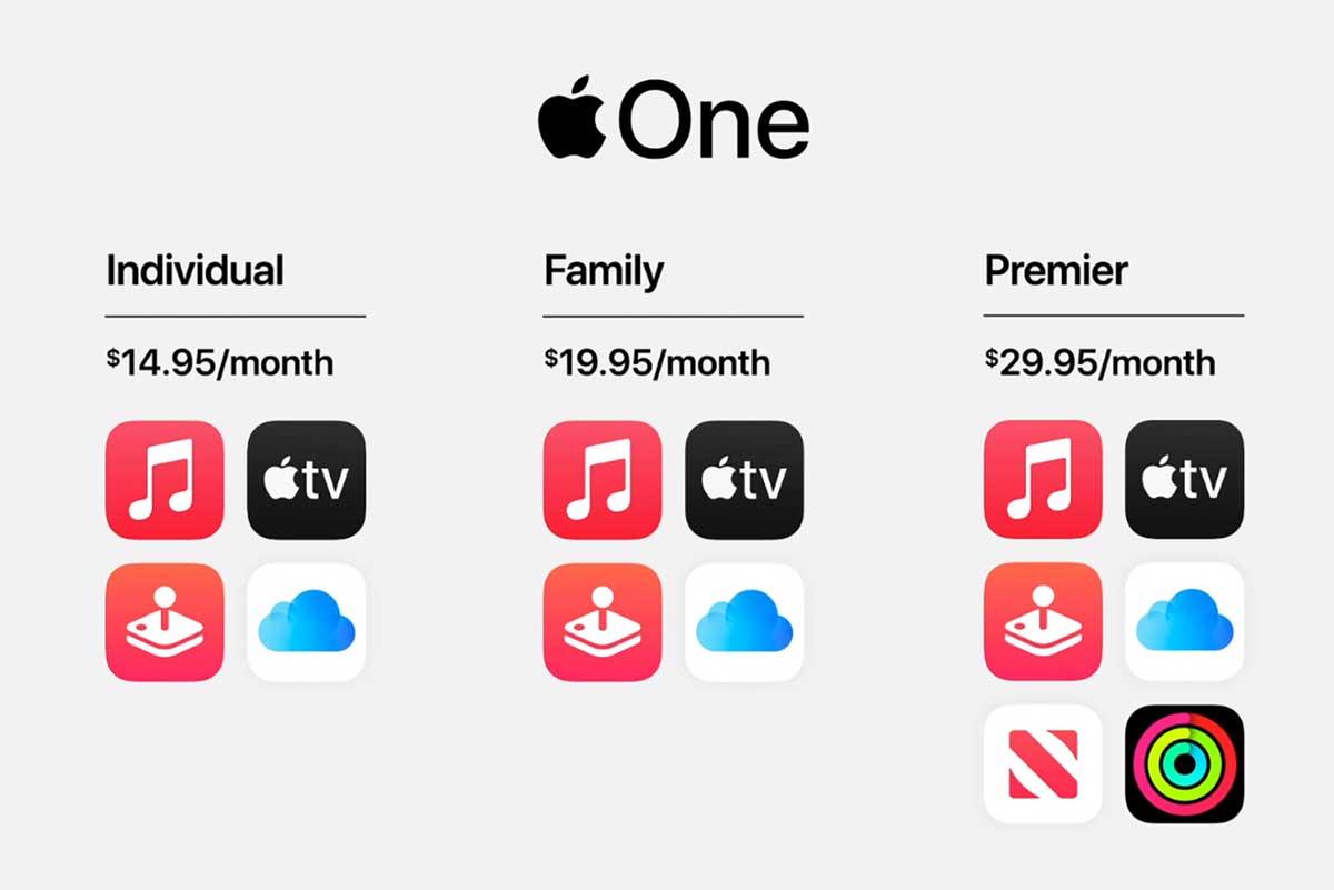 什么是Apple One?计划,价格和功能说明